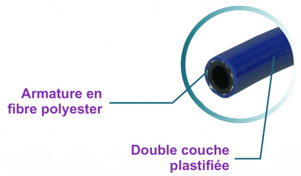 PVC armé bleu