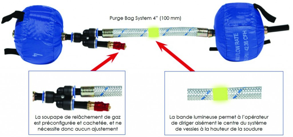 Système d'inertage pour soudage de tuyaux - PURGE BAG SYSTEM
