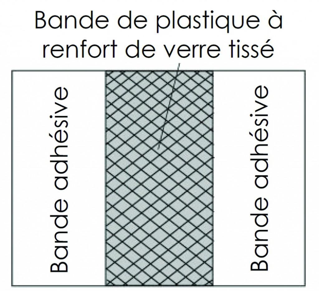 Bande inertage aluminium avec bande fibre de verre - FIBACK TAPE