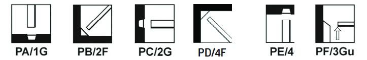 Fil acier Ultramag G4SI1